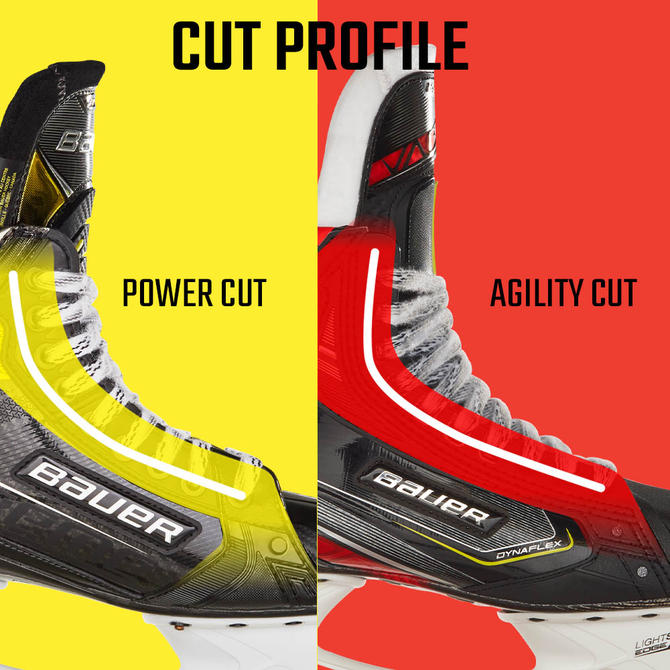 Bauer Skate Cut Profile